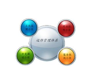 吴江在线监测系统运维
